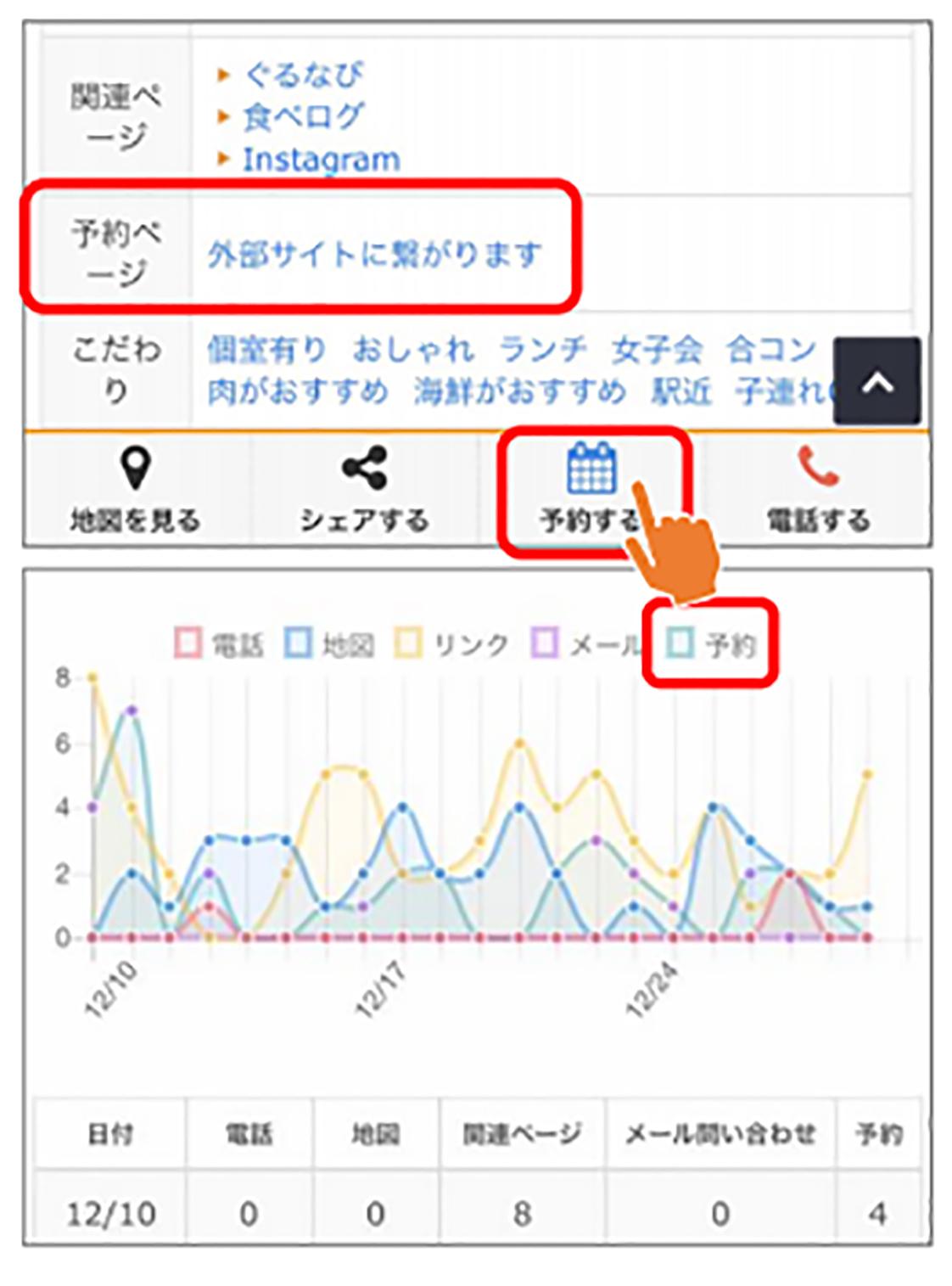 まいぷれ糸島×Facebook予約(予約管理)